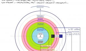Eternal Recurrence Fresh A Revision Of the Friedmann Cosmology