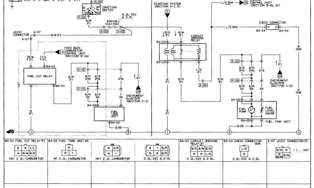 Luxury 1990 Honda Civic Fuse Box Diagram