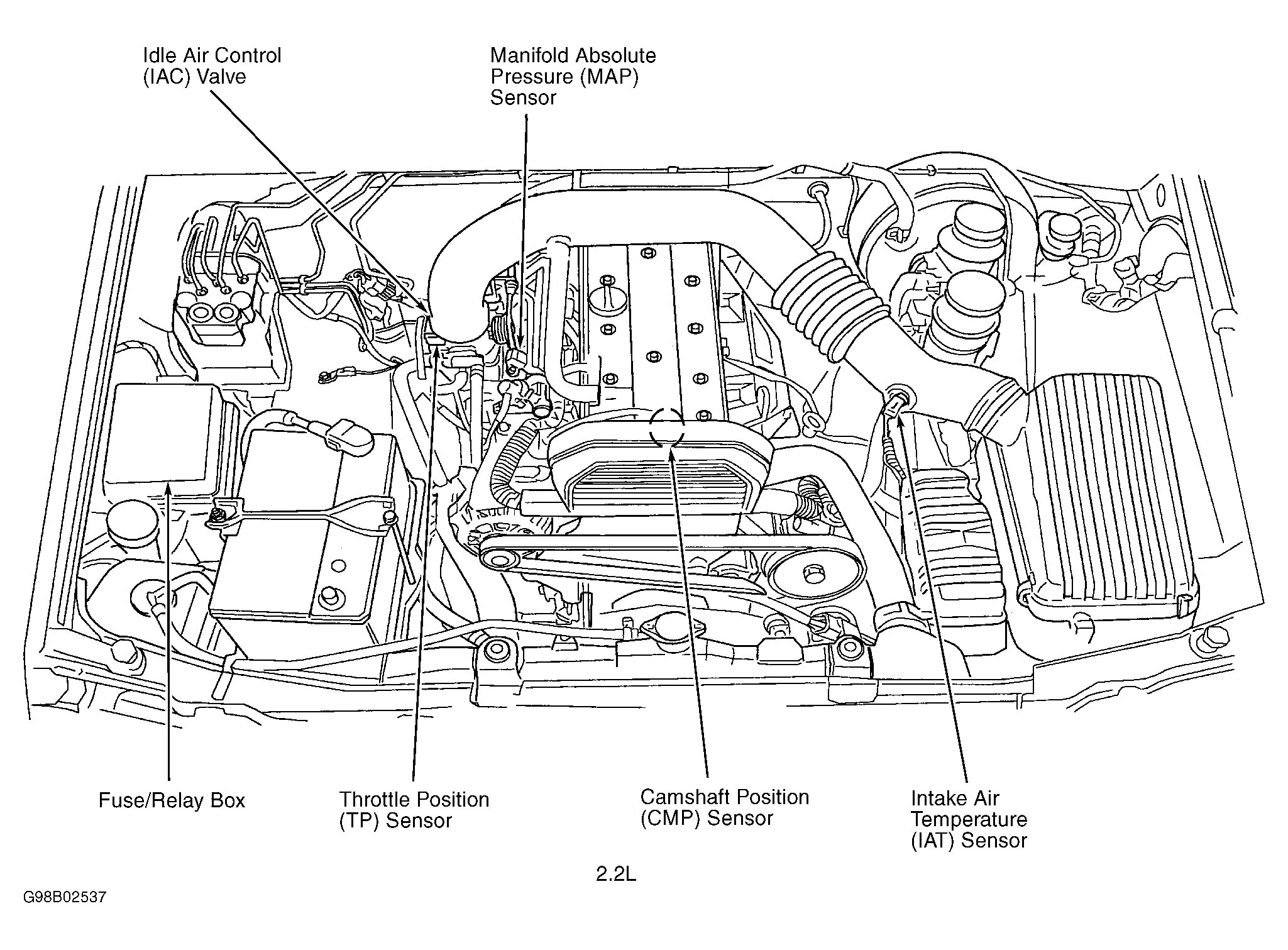 Lovely 2002 Isuzu Rodeo Engine Diagram