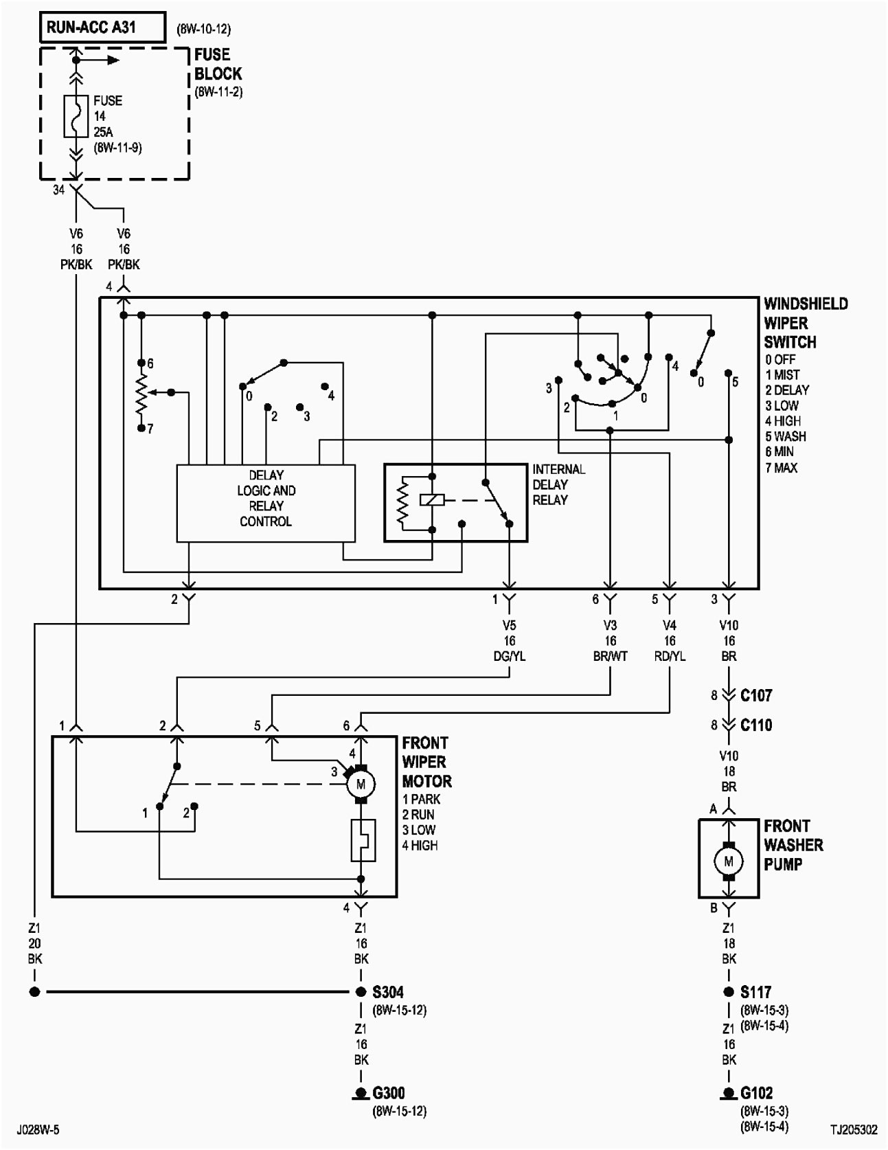 Diagram 2000 Jeep Wrangler Tj Wiring Diagram Breaks Full Version Hd Quality Diagram Breaks Diagramfelizz Beppecacopardo It