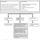 Hsv 1 Treatment Guidelines Lovely Figure 5 From Acute Viral Infections Of the Central Nervous