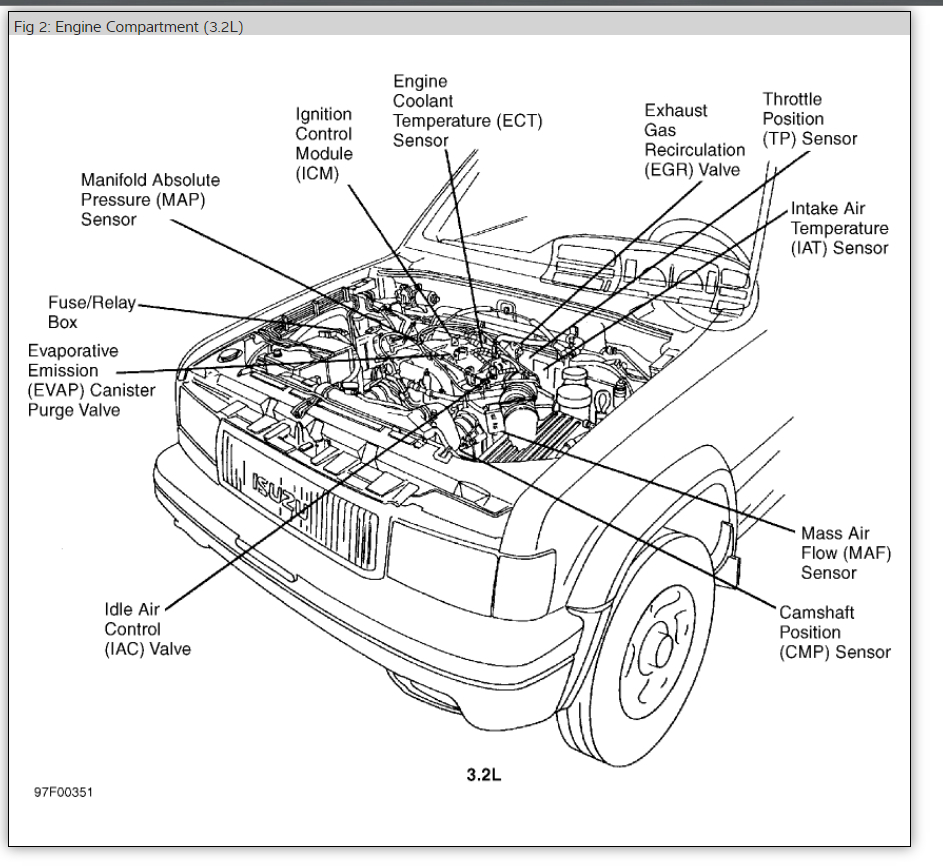 [SODI_2457]   ☑ 3 way switch wiring 1990 Isuzu Trooper Wiring Diagram Antithef HD Quality  ☑ wiring-lelu.albertocaramella.it | Wiring Diagram For 98 Isuzu Trooper |  | Diagram Database