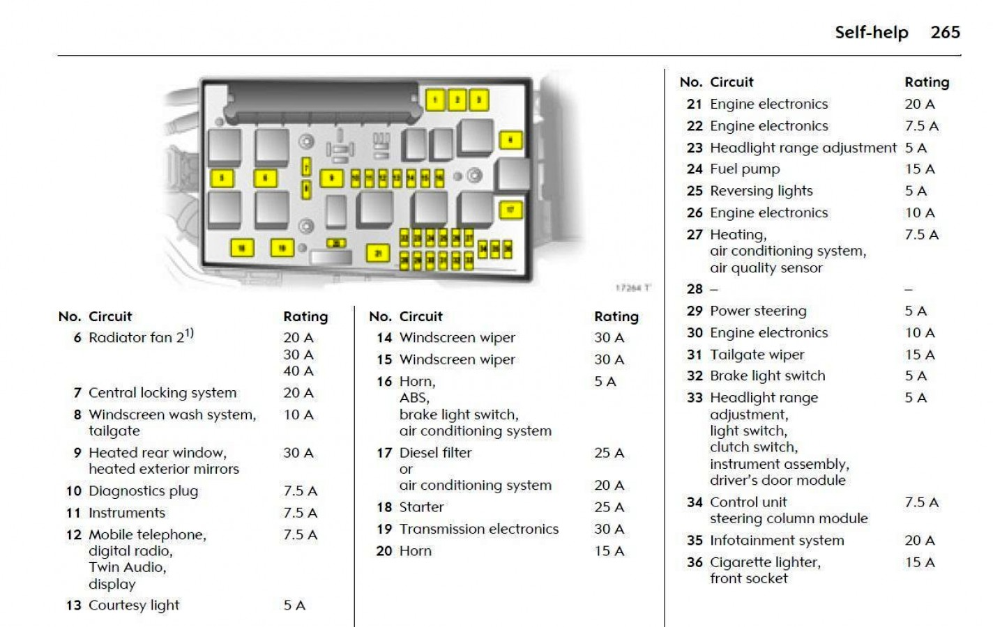 opel corsa c fuse box guide | scatter-licenses wiring diagram snapshot -  scatter-licenses.palmamobili.it  palmamobili.it