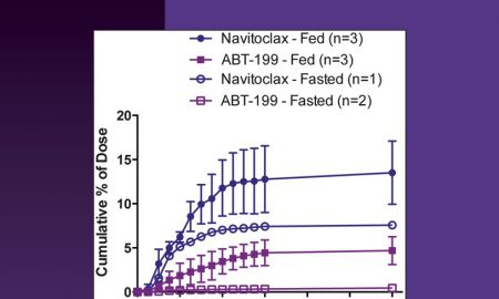 Abt-199 Clinical Trial Luxury Distinct Patterns Of Aging Effects On the Expression and