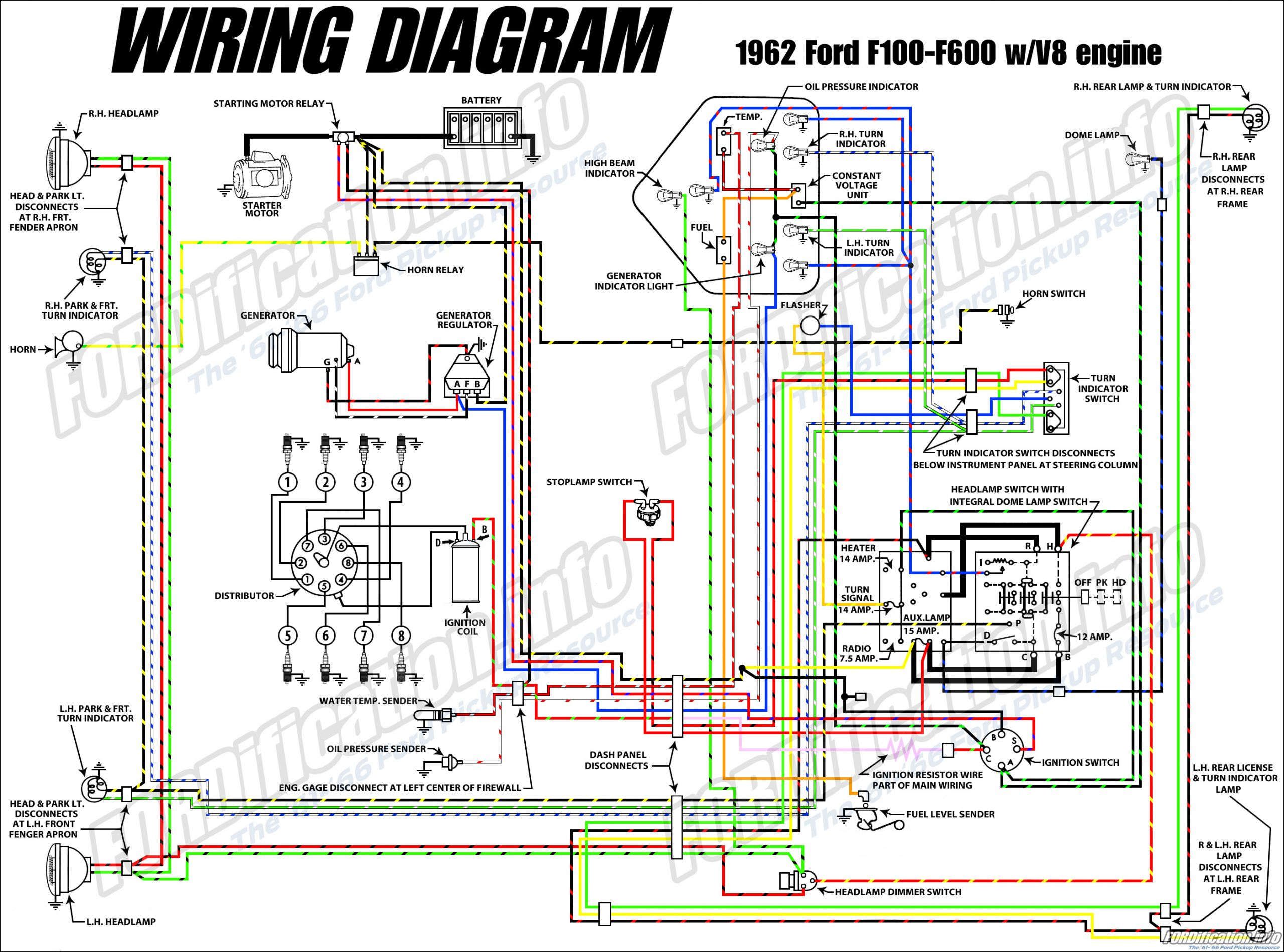 Ford F100 Wiring Schematic - Wiring Diagram