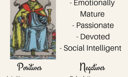 Yes or No Tarot Accurate New Future Tarot Meanings King Of Cups — Lisa Boswell